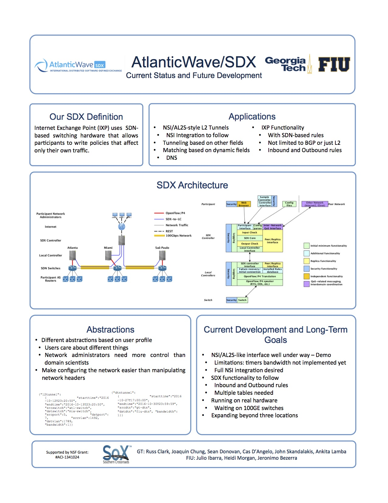 SDX poster I2 TechEx2016